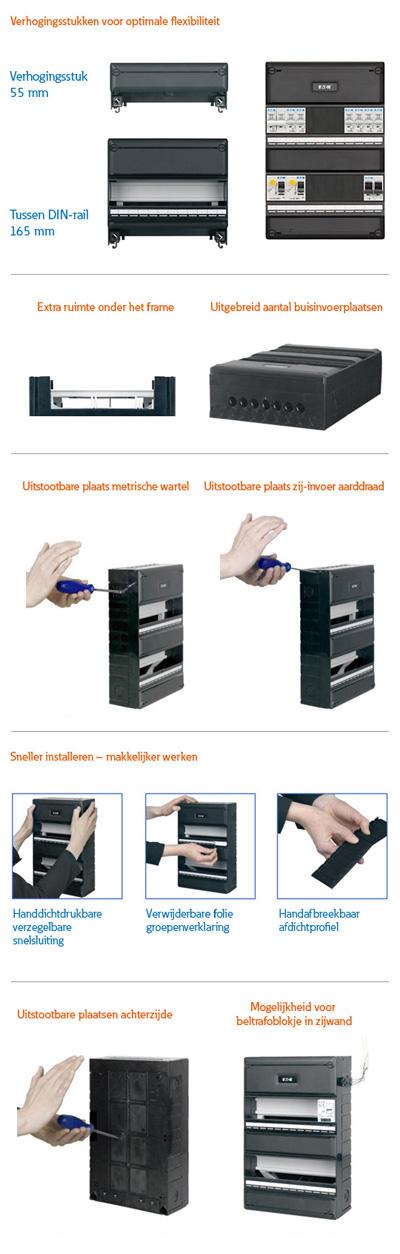 EatonNL-Systeem55-Voordelen